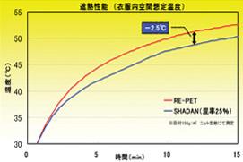 graph_left